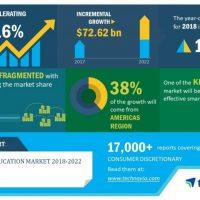 Global Smart Education Market 2018-2022 | Continuous Focus on New Prod...